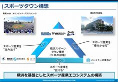 ベイスターズを「横浜のソフトインフラ」に:スタジアムとアリーナが拓く未来 - スポーツイノベイターズオンライン