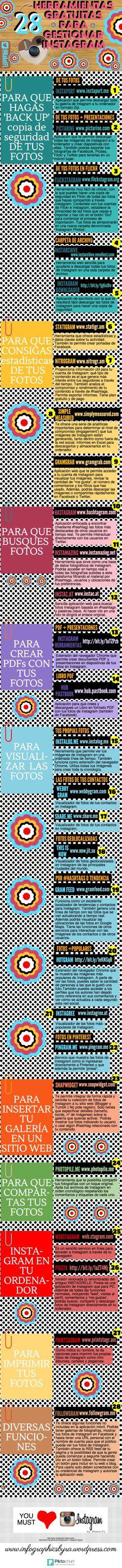 Consultor Social Media, Valladolid, Marca Personal, Diseño Web, Wordpress.