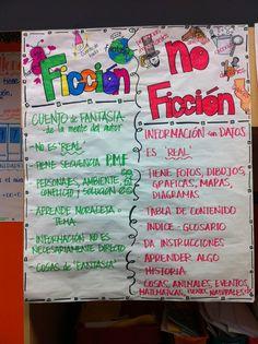 Ficción v. No-Ficción - translated
