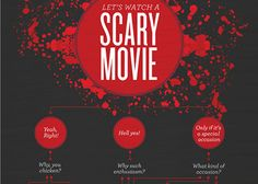 Our Horror Movie Infographic Helps You Pick What To Watch On Halloween - MTV