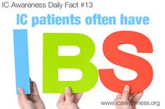 Did you know that 52% of IC patients also struggle with IBS? Do you have an IC flare when you're bowel is acting up? Does your IBS act up when your IC is active? If so, you are not alone. IC and IBS are strong related conditions. Learn more about it and get suggestions in today's IC Awareness Month Daily Fact.