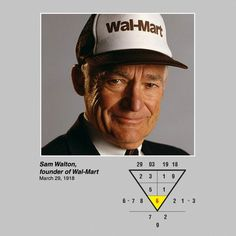 Sam Walton's numbers say his journey to attain wealth requires a network of supporters to lead him to success. He was born on 29Mar 1918, started WalMart in 1962, & gain the support of American manufacturers to supply him with competitively priced merchandise, to which his store chain is known for today. People with root no. 6, like him, has a special aptitude for control over wealth & prosperity.To learn more, go to my link. #numerology #numerologyreading #wealth #prosperity #walmart…