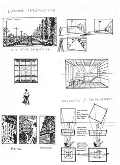 some notes on linear perspective