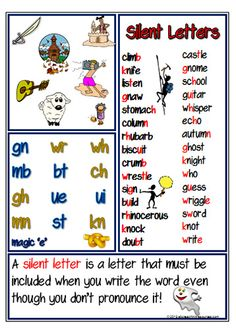 1000+ images about Silent Letters- Phonics on Pinterest | Silent e ...