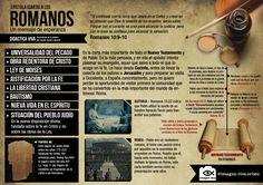 Infografias | imagenviva | Página 2