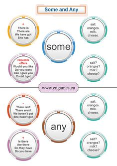 Some or Any - Grammar #learnenglish