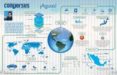 Todo lo que necesitas saber del #agua en menos de 3MB #infografia