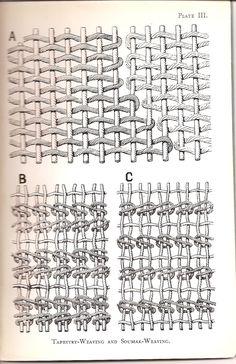 Weaving Loom Diy, Tablet Weaving, Paper Weaving, Weaving Textiles, Weaving Art, Weaving Patterns, Tapestry Loom, Peg Loom, Creative Textiles