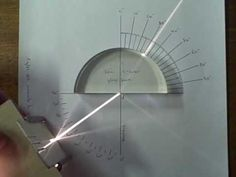 An experimental demonstration of Snell's law of Refraction. Light is shone through a glass block at various angles. A calibrated paper template allows the an. Physics Lessons, Physics Lab, Physics And Mathematics, Chemistry Lessons, Science Classroom, Teaching Science, Science Activities, Science Experiments, Science Facts