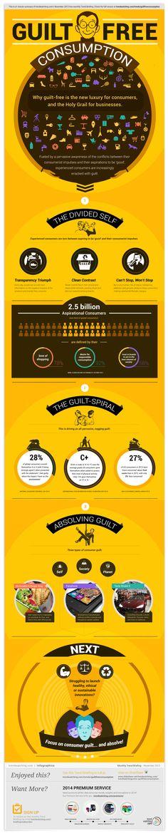 Tendência de Consumo: Consumir sem Culpa. Exemplo de empresas que entenderam as novas formas de consumir.