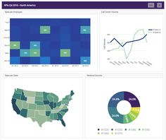 16 Best Metrics Visualisation Dashboard images in 2017 | Business