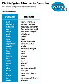 Learning Games Free Printable How To Learn French Book German Grammar, German Words, Learn English Words, Study German, Learn German, How To Speak French, Learn French, Deutsch Lernen B1, List Of Adverbs