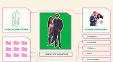 A Celebrity Body Language Expert Analyzed My Boyfriend and I's Pictures from Instagram and Facebook #digg #news