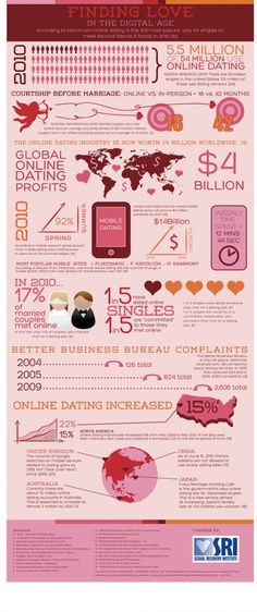 Check out this great Guide To Dating! - http://dating-3hyv1fs6.myreputablereviews.com