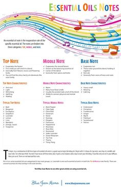 Essential Oil Notes - What the heck are they? Learn how they can make your blends better. Alternative Health Care, Essential Oils, Essentials, Herbs, Notes, Make It Yourself, Learning, Report Cards, Studying