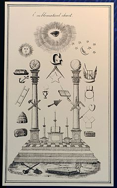 The trestle board showing an array of Masonic symbols was used as an ...