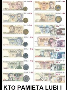 Polish Zloty than and now. Poland People, Poland Culture, Poland Country, Polish Names, Polish Language, Historical Monuments, Montessori Materials, My Heritage, Old Pictures