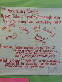 Vocabulary Voyage