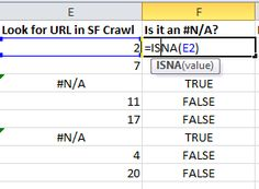 How To Use the ISNA Function in Excel