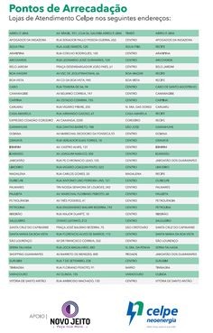 Taís Paranhos: Onde fazer doações para desabrigados [22]