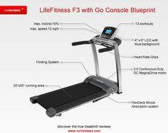 Life Fitness 2012 F3 Blueprint