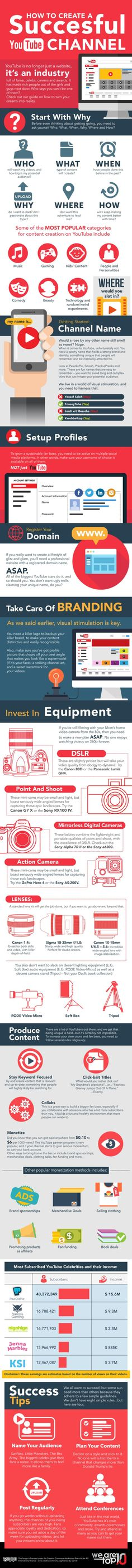 How to Create a Successful Youtube Channel (Infographic) #infographic #infographics