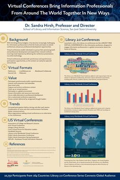 Dr. Sandra Hirsh, professor and director at the San Jose State University School of Library and Information Science, presented the value of virtual conferences during a poster session at the 2013 IFLA World Library and Information Congress General Conference and Assembly in Singapore. The infographic highlights the open and online Library 2.0 conference series.