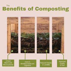 #composting #benefits