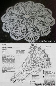 Newest Pictures Crochet Doilies Centerpi Crochet - Diy Crafts - maallure Filet Crochet, Crochet Diy, Crochet Round, Thread Crochet, Crochet Coaster, Crochet Braid, Free Crochet Doily Patterns, Crochet Doily Diagram, Crochet Motifs
