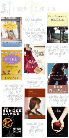 must read books //shabbyloveschic