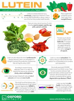 Arbonne 30 Days To Healthy Living Discover Lutein Lutein Supplements Lutein Tablets Lutein History Health Benefits of Lutein. Nutrition Tips, Fitness Nutrition, Health And Nutrition, Health And Wellness, Nutrition Pyramid, Mineral Nutrition, Nutrition Month, Health Vitamins, Vegan Nutrition