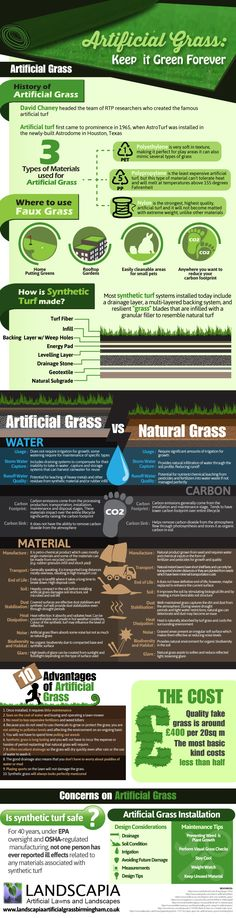 Artificial Grass: Keep it Green Forever