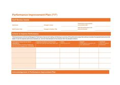 Performance Action Plan Sample Beauteous Medication Safty Checklist  How To Create A Medication Safty .