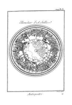 Antiquités Planche II