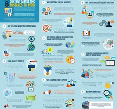 Content marketing is currently one of the most used online marketing strategies, and according to all future forecasts, the creation of quality content will continue to be the pillar upon which most… Online Marketing Strategies, Digital Marketing Services, Content Marketing, Social Media Marketing, Social Media Content, Social Networks, Competitor Analysis, Online Advertising, Base