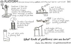 On blogging and platforms, and experimenting with Google Hangout ...