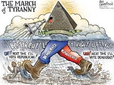 Picturing The March Of Tyranny