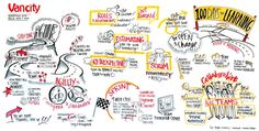 Graphic facilitation is Agile. Working Agile and graphic facilitation are processes about adaptability, speed and coordination. Visual Thinking, Design Thinking, Visual Note Taking, Sketch Notes, Visual Communication, Drawing, Graphic Design, Templates, Map