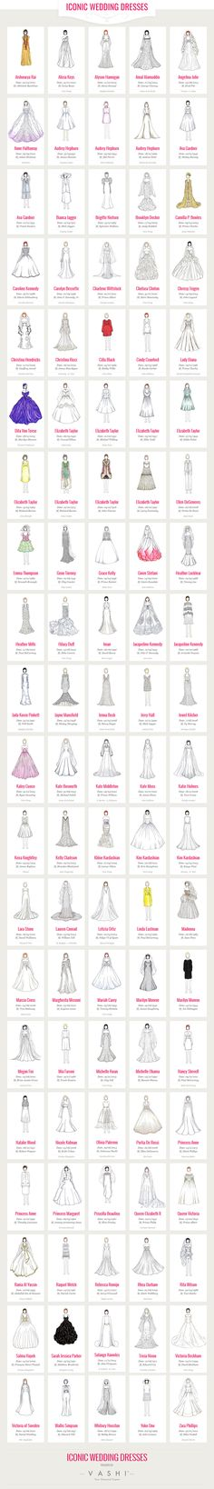 Courtesy : Vashi | Illustration : Pauline Dujancourt Read More on SMP: http://www.stylemepretty.com/2015/07/09/100-of-the-most-iconic-wedding-dresses-ever/