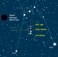Image result for the moon and orion's belt