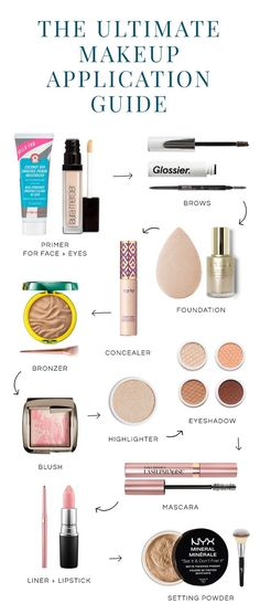 Beauty Guide: Order of Makeup Application The Ultimate Guide to the order of makeup application & tips I've learned along the way. - Das schönste Make-up Makeup Brush Uses, Dupe Makeup, Makeup 101, Makeup Guide, Skin Makeup, Makeup Hacks, Beauty Makeup, Drugstore Eyeshadow, Lipstick Dupes