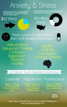 Using Essential Oils to help w/ Anxiety & Stress…