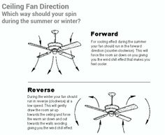 Change ceiling fan direction in winter summer and save money and i can never remember which direction it should be when you turn your clocks for aloadofball Gallery