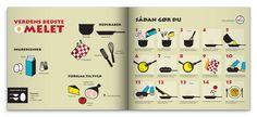 sardines pasta infographic - Cerca con Google