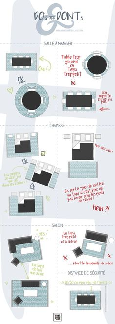 The basics of feng shui for your home infographic feng for Tapis de yoga avec canape sun