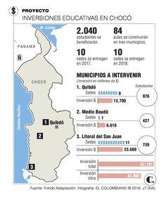 Chocó estrenará 20 colegios adaptados al cambio climático