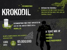 Despite desomorphine originating in the United States, recreational use of krokodil really took off among drug addicts in Russia. Description from rehabcenter.net. I searched for this on bing.com/images