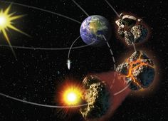 Defending Earth from Asteroids with nukes  , - ,   NASA is developi...