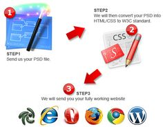 Get awesome #PSD  #to  #xHTML   conversion done from TWA-  http://www.thewebartists.com/psd-to-xhtml.php