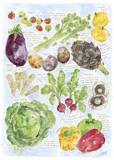 eat your veggies